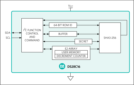 DS28C16: Block Diagram