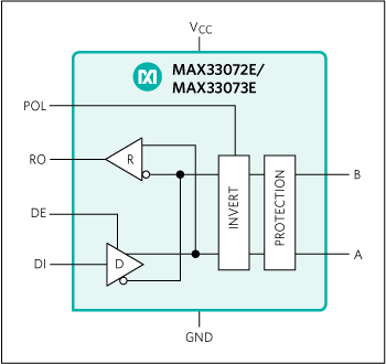MAX33072E, MAX33073E: Simplified Block Diagram