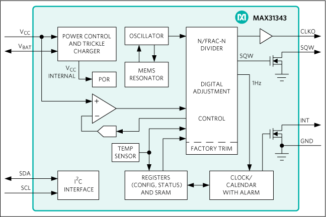 MAX31343: Simplified Block Diagram