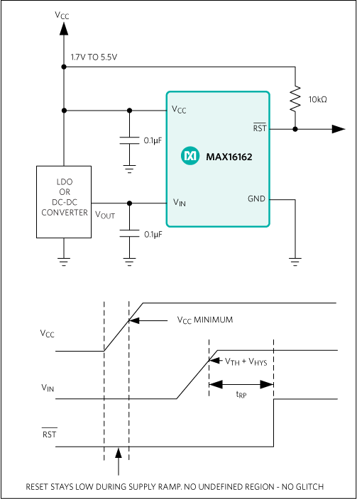 MAX16161, MAX16162: Typical Application Circuit