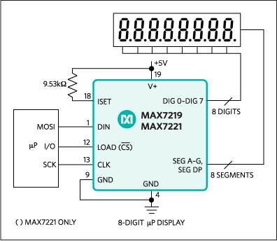 MAX7219, MAX7221: Typical Application Circuit