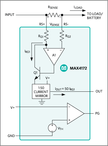 MAX4172: Functional Diagram