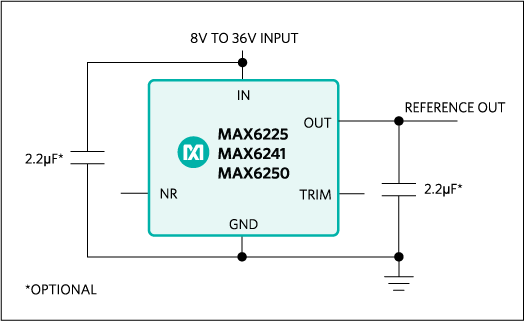 MAX6225, MAX6241, MAX6250: Typical Operating Circuit
