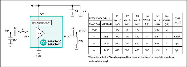 MAX2640, MAX2641: Typical Operating Circuit