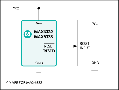 MAX6332, MAX6333, MAX6334: Typical Operating Circuit