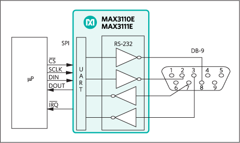 MAX3110E, MAX3111E: Typical Application Circuit