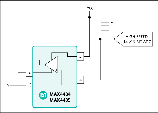 MAX4434, MAX4435, MAX4436, MAX4437: Typical Operating Circuit