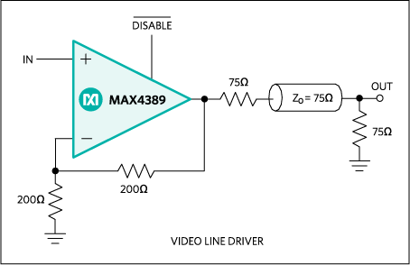 MAX4389, MAX4390, MAX4392, MAX4393, MAX4394, MAX4395, MAX4396: Typical Operating Circuit