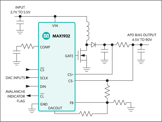 MAX1932: Typical Application Circuit