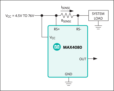 MAX4080, MAX4081: Typical Operating Circuit