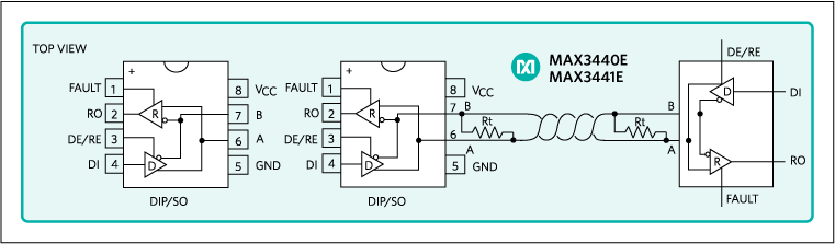 MAX3440E, MAX3441E: Pin Configurations and Typical Operating Circuits