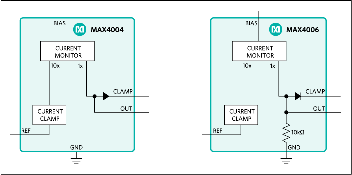 MAX4004, MAX4006: Functional Diagrams