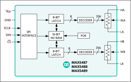 MAX5487, MAX5488, MAX5489: Functional Diagram
