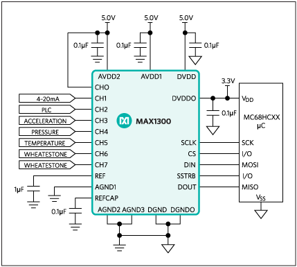 MAX1300, MAX1301: Typical Application Circuit