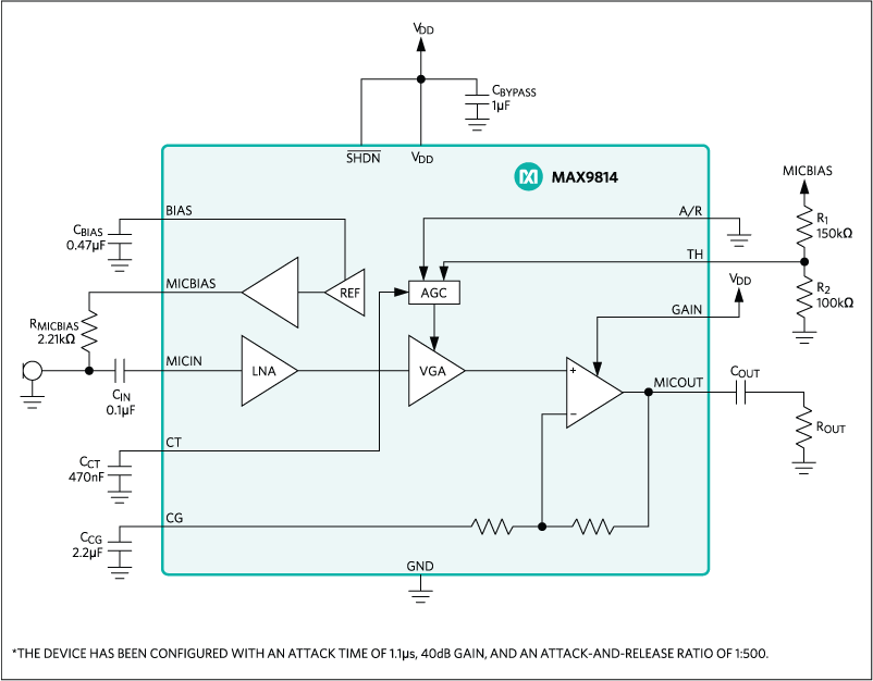 MAX9814: Simplified Application Circuit/Functional Diagram