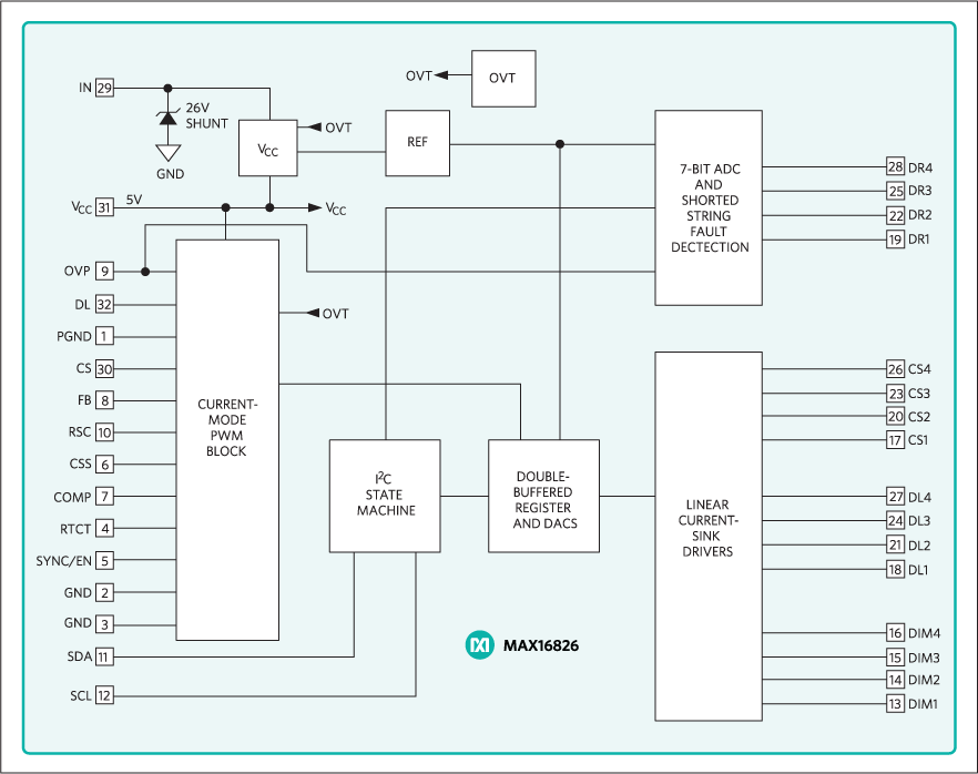 MAX16826: Simplified Block Diagram