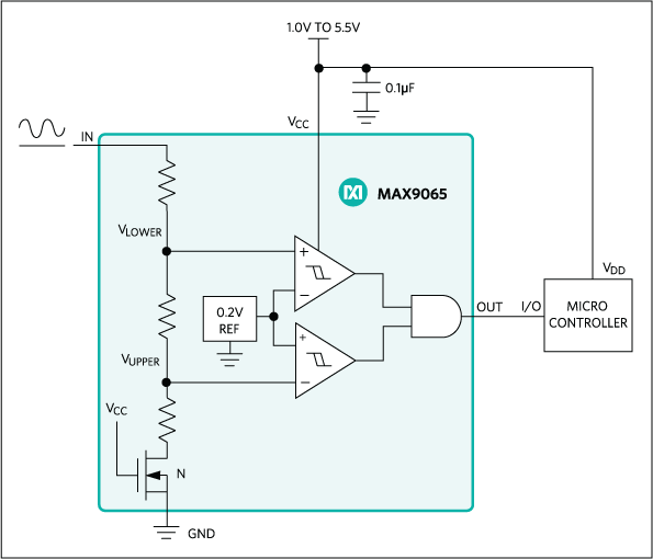 MAX9065: Typical Operating Circuit