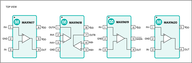 MAX9617, MAX9618: Functional Diagrams