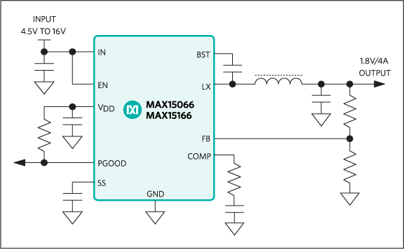 MAX15066: Typical Operating Circuit