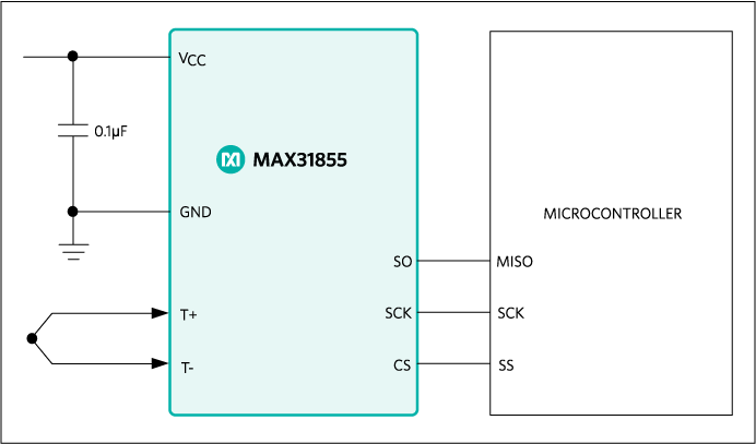 MAX31855: Typical Application Circuit