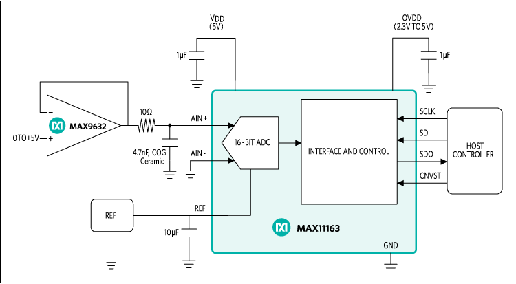 MAX11163: Typical Operating Circuit