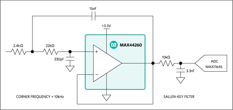 MAX44260, MAX44261: Typical Application Circuit