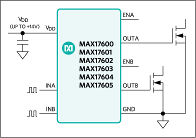 MAX17600–MAX17605: Typical Operating Circuit