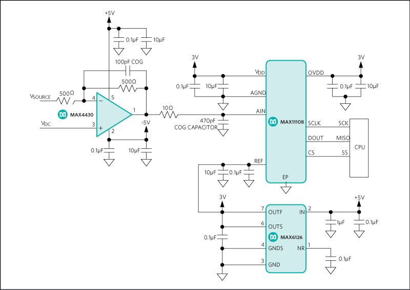 MAX11108: Typical Application Circuit