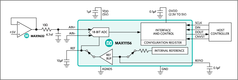 MAX11156: Typical Operating Circuit