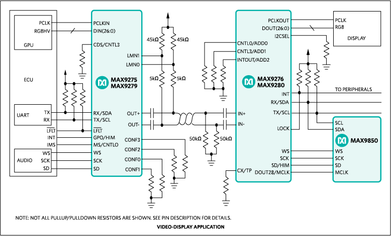 MAX9276, MAX9280: Typical Application Circuit