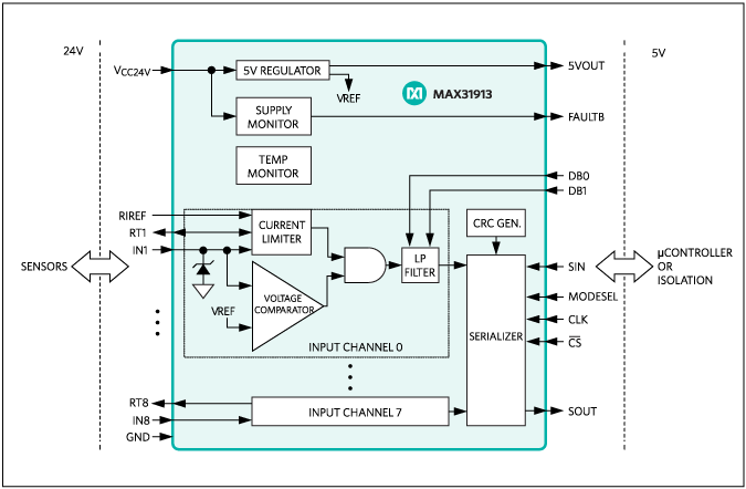 MAX31913: Typical Application Circuit