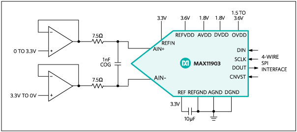 MAX11903: Application Diagram
