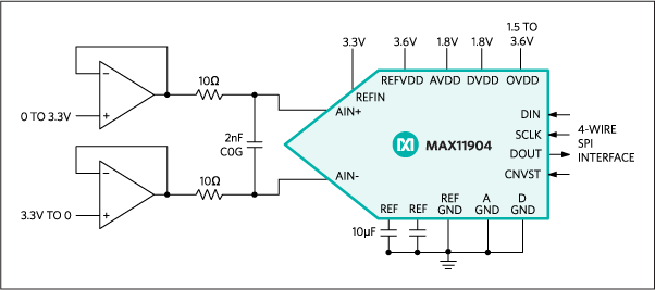 MAX11904: Application Diagram