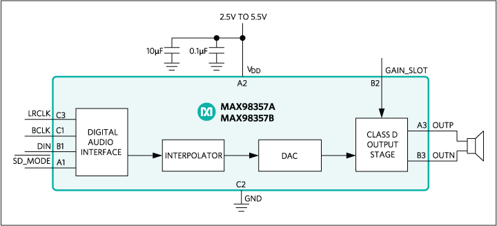 MAX98357A, MAX98357B: Functional Diagram