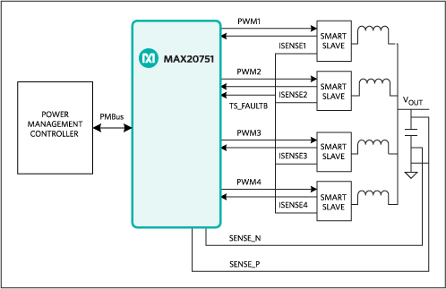 MAX20751: Typical Operating Circuit
