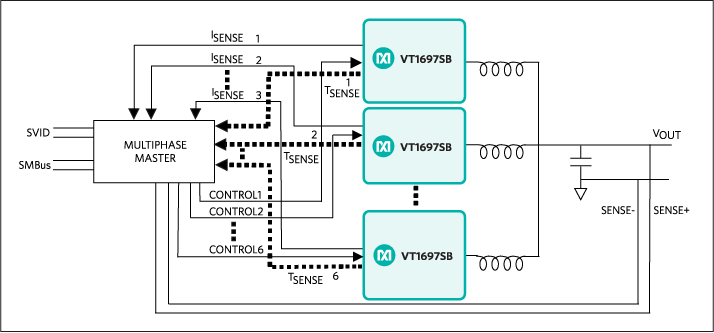 VT1697SB: Basic Application Circuit