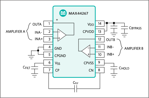 MAX44267: Block Diagram
