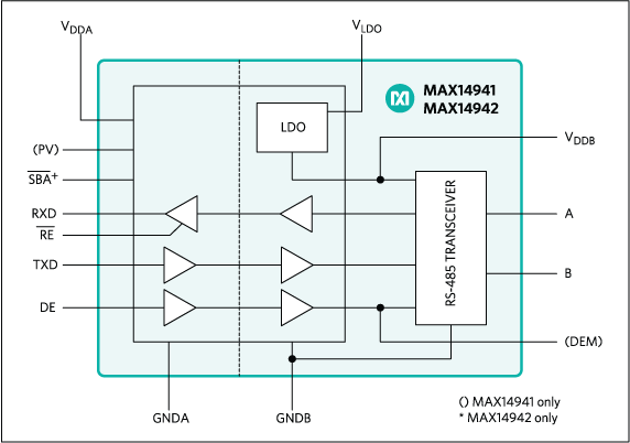 MAX14941, MAX14942: Functional Diagram