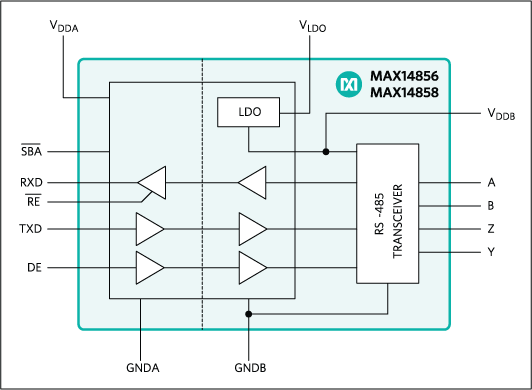 MAX14856, MAX14858: Functional Diagram