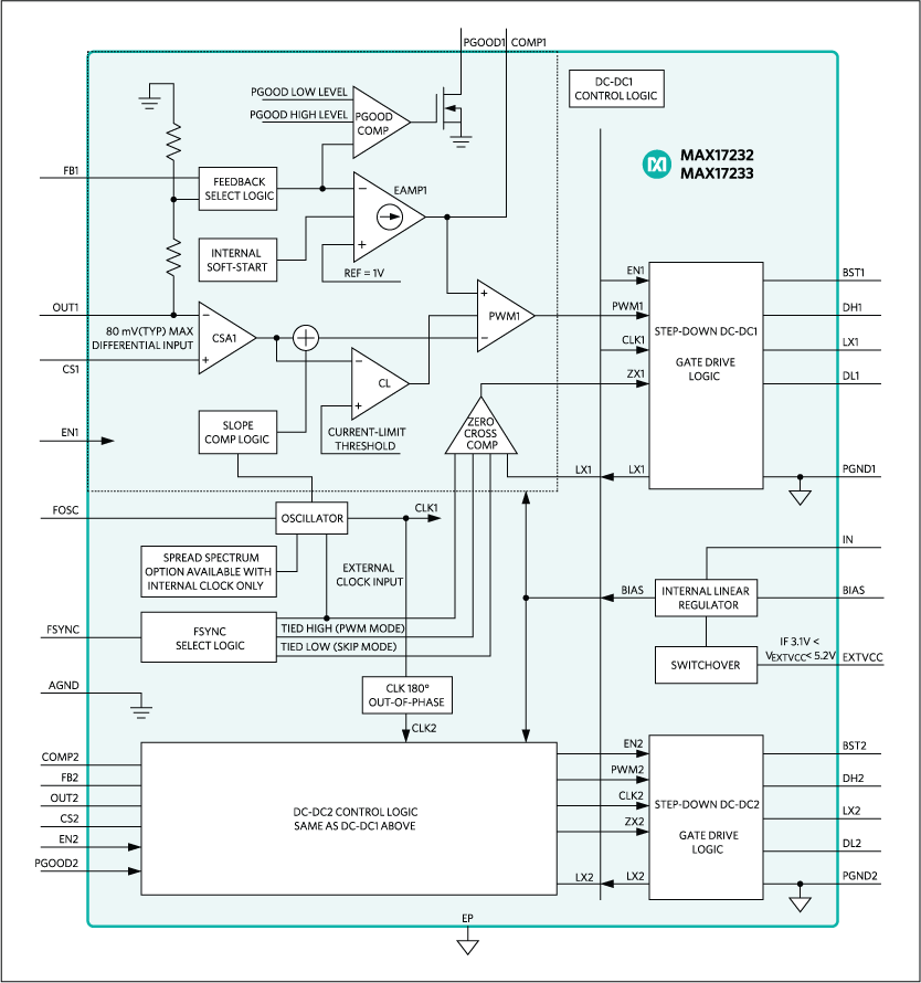 MAX17232, MAX17233: Block Diagram
