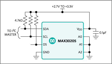 MAX30205: Typical Application Circuit