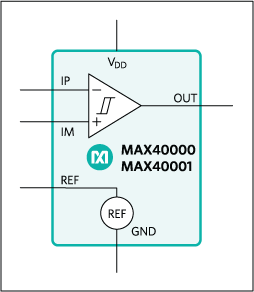 MAX40000, MAX40001: Functional Diagram