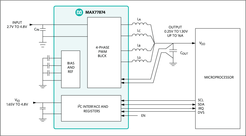 MAX77874: Simplified Block Diagram