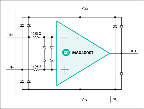 MAX40007: Functional (or Block) Diagram