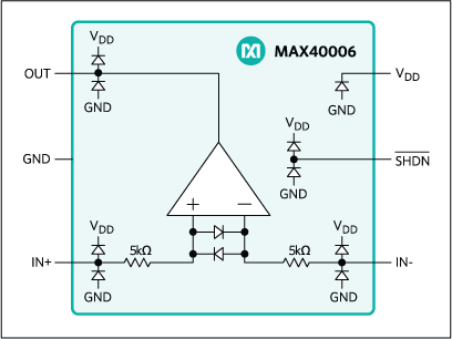 MAX40006: Functional Block Diagram
