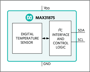 MAX31875: Simplified Block Diagram
