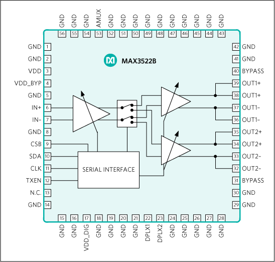 MAX3522B: Simplified Block Diagram