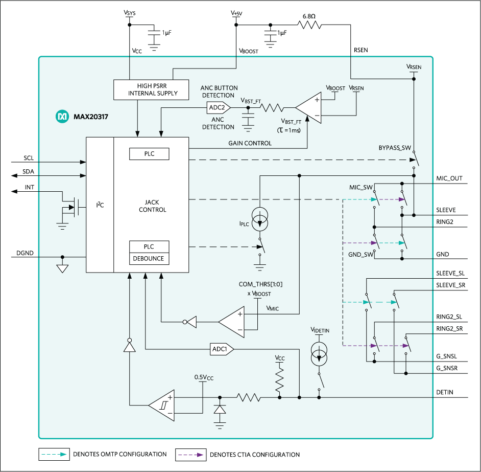 MAX20317: Block Diagram