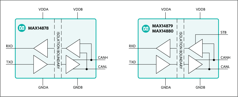MAX14878, MAX14879, MAX14880: Simplified Block Diagram