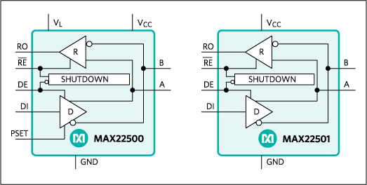 MAX22500E, MAX22501E: Simplified Block Diagram